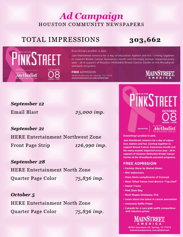 PinkStreet Media Recap Report Final-10